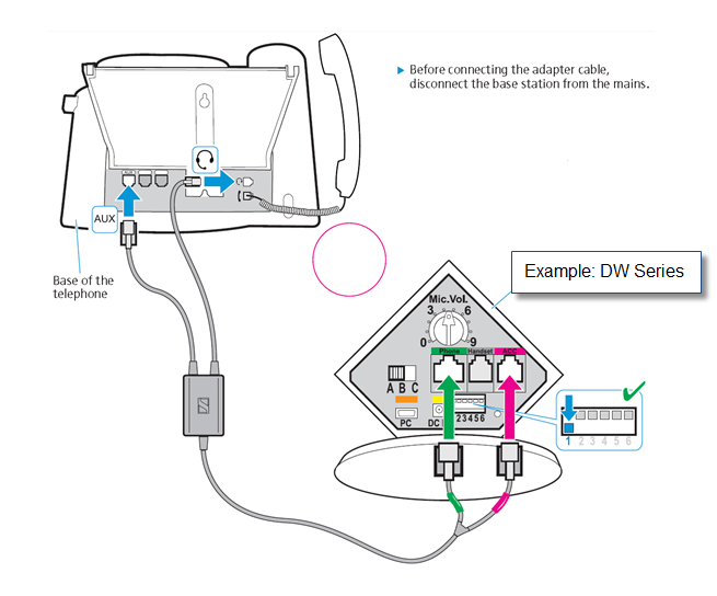 how do i set up and configure my ehs cable  cehs ci 01