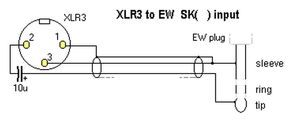Wiring Configuration For An Xlr To Ew Plug  3 5 Mm