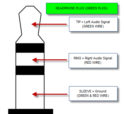 pc headset mic wiring diagram quick start guide of wiring diagram • pc 360 wiring configuration for the pc 360 plugs sennheiser rh sennheiserusa happyfox com headset wiring diagram 3 wire optic xbox one audio wire diagram