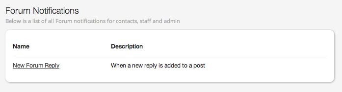 Forum notifications